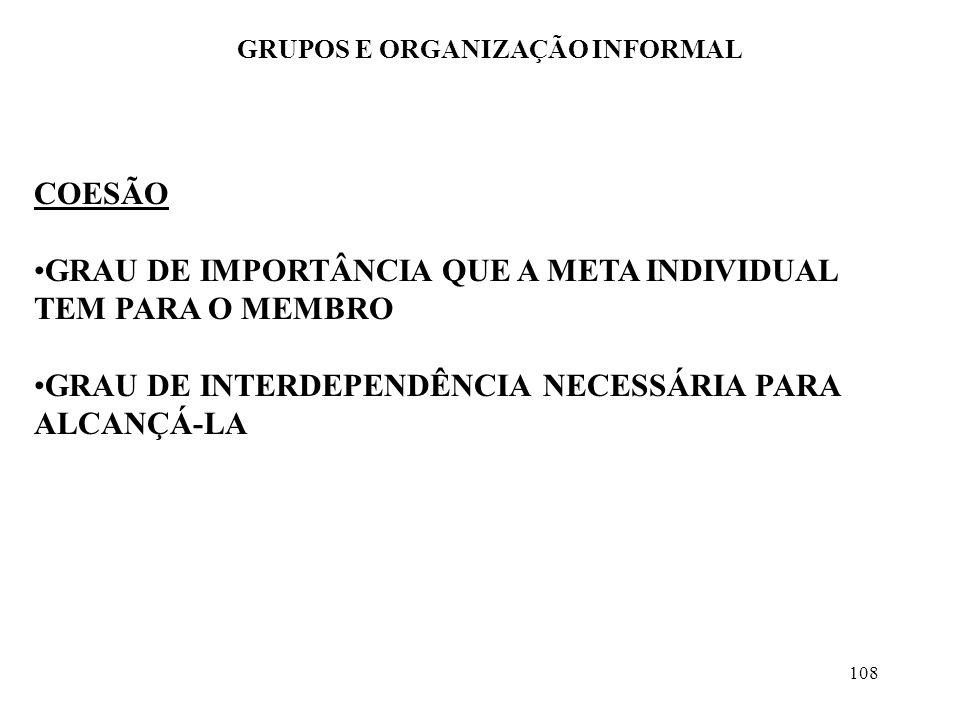 108 GRUPOS E ORGANIZAÇÃO INFORMAL COESÃO GRAU DE IMPORTÂNCIA QUE A META INDIVIDUAL TEM PARA O MEMBRO GRAU DE INTERDEPENDÊNCIA NECESSÁRIA PARA ALCANÇÁ-