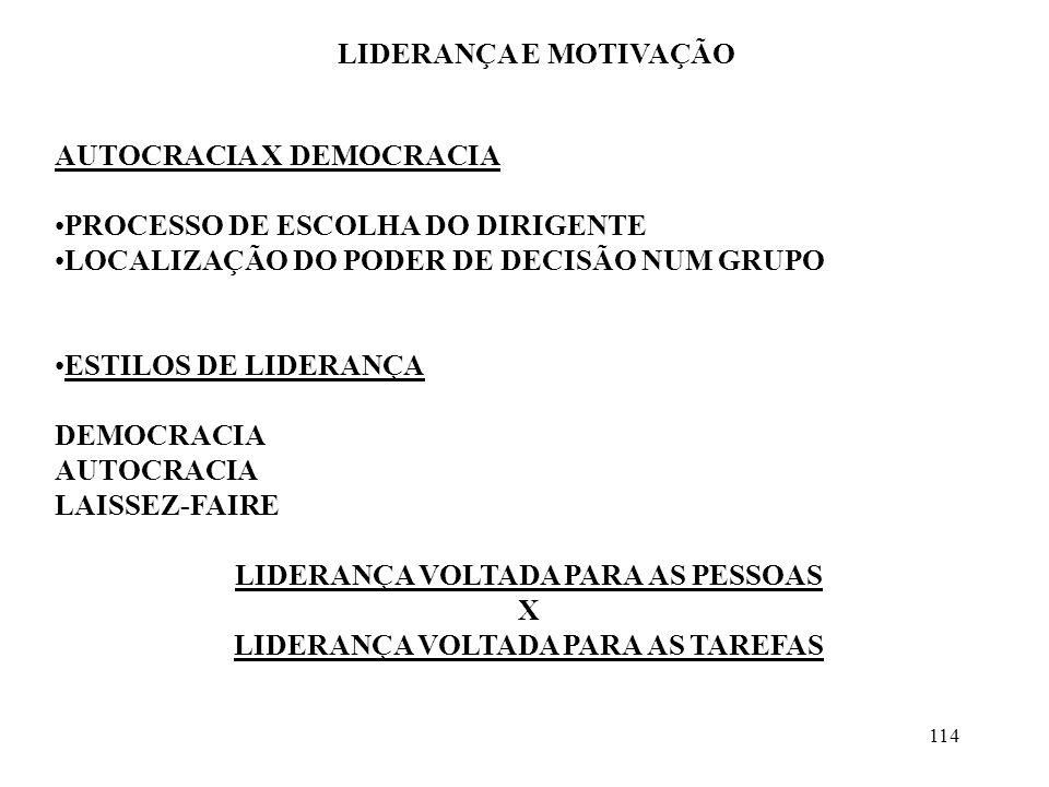 114 LIDERANÇA E MOTIVAÇÃO AUTOCRACIA X DEMOCRACIA PROCESSO DE ESCOLHA DO DIRIGENTE LOCALIZAÇÃO DO PODER DE DECISÃO NUM GRUPO ESTILOS DE LIDERANÇA DEMO