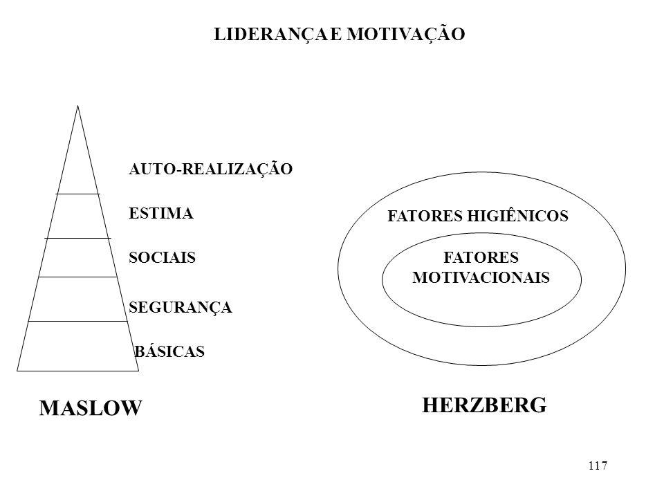 117 LIDERANÇA E MOTIVAÇÃO AUTO-REALIZAÇÃO ESTIMA SOCIAIS SEGURANÇA BÁSICAS MASLOW FATORES HIGIÊNICOS FATORES MOTIVACIONAIS HERZBERG
