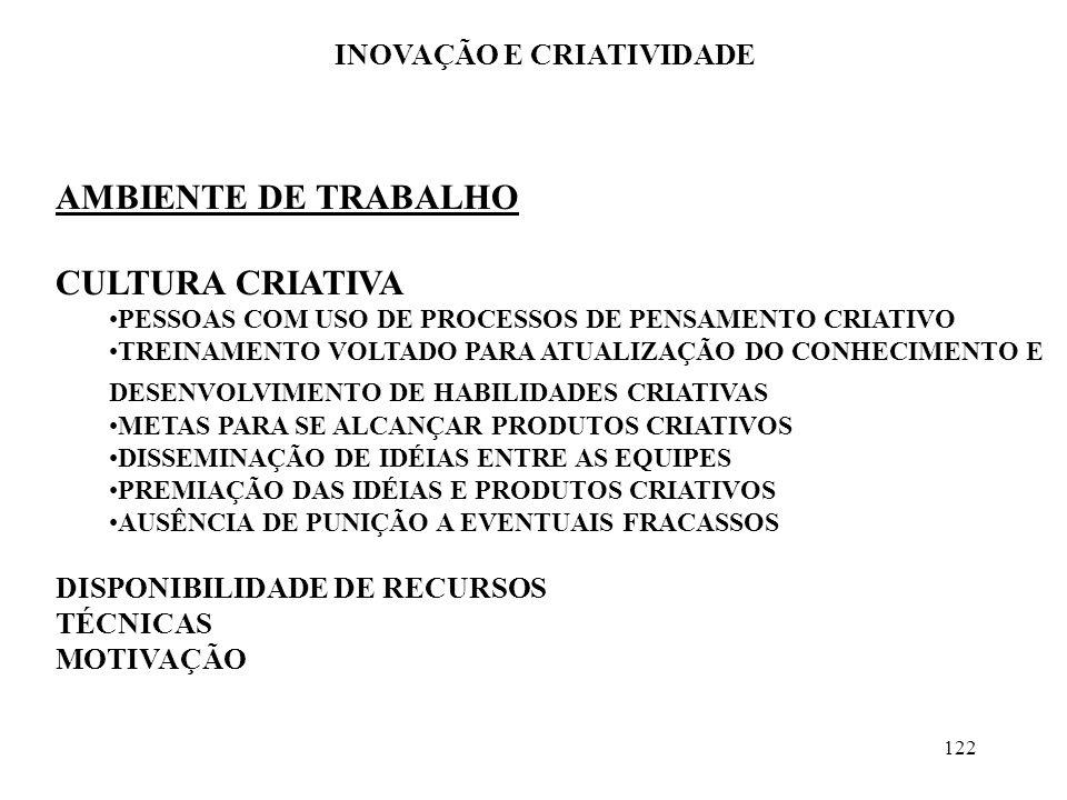122 INOVAÇÃO E CRIATIVIDADE AMBIENTE DE TRABALHO CULTURA CRIATIVA PESSOAS COM USO DE PROCESSOS DE PENSAMENTO CRIATIVO TREINAMENTO VOLTADO PARA ATUALIZ