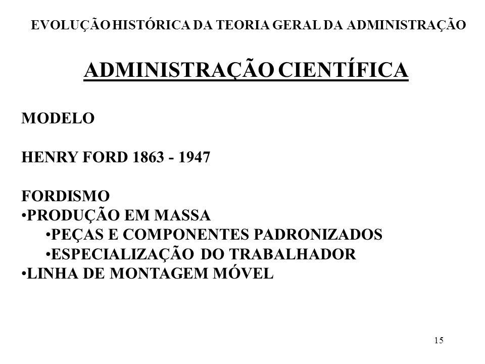 15 EVOLUÇÃO HISTÓRICA DA TEORIA GERAL DA ADMINISTRAÇÃO MODELO HENRY FORD 1863 - 1947 FORDISMO PRODUÇÃO EM MASSA PEÇAS E COMPONENTES PADRONIZADOS ESPEC