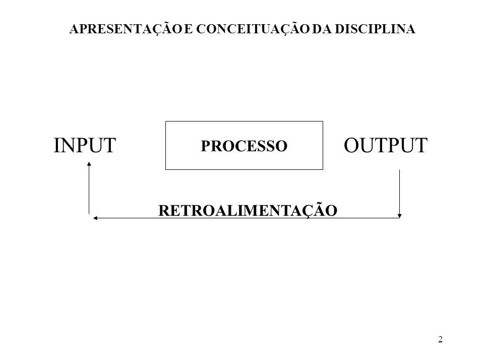 2 APRESENTAÇÃO E CONCEITUAÇÃO DA DISCIPLINA INPUTOUTPUT PROCESSO RETROALIMENTAÇÃO