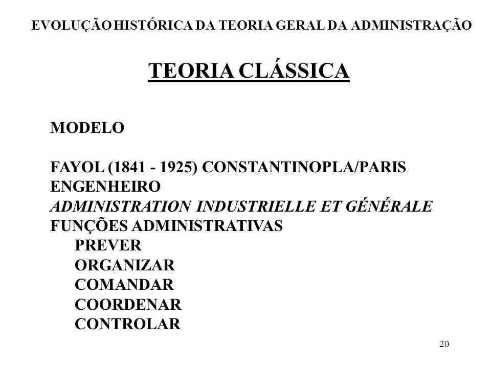 20 EVOLUÇÃO HISTÓRICA DA TEORIA GERAL DA ADMINISTRAÇÃO TEORIA CLÁSSICA MODELO FAYOL (1841 - 1925) CONSTANTINOPLA/PARIS ENGENHEIRO ADMINISTRATION INDUS