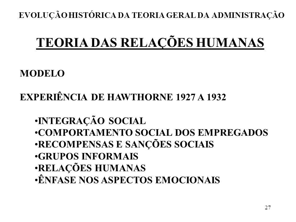 27 EVOLUÇÃO HISTÓRICA DA TEORIA GERAL DA ADMINISTRAÇÃO TEORIA DAS RELAÇÕES HUMANAS MODELO EXPERIÊNCIA DE HAWTHORNE 1927 A 1932 INTEGRAÇÃO SOCIAL COMPO