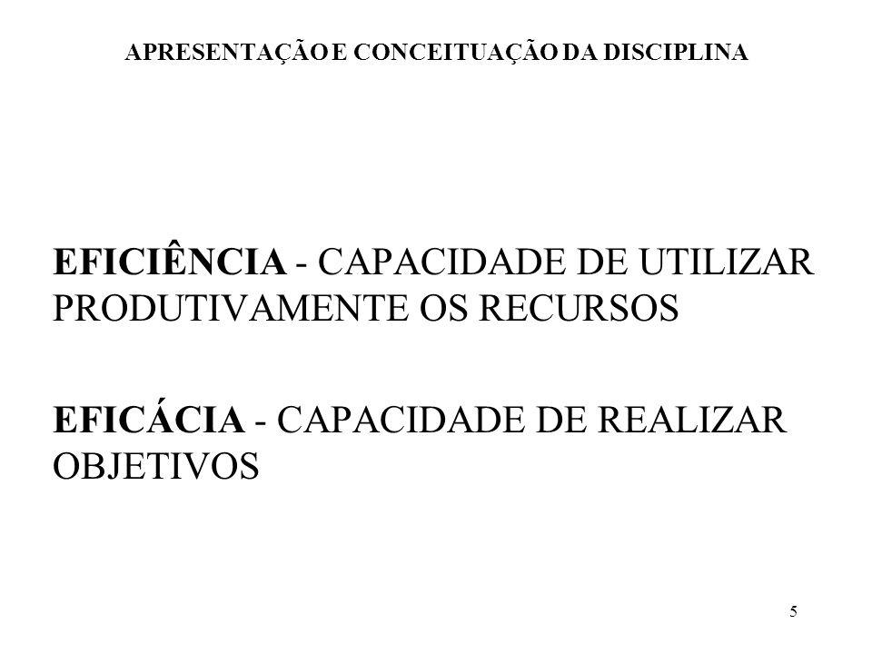 5 EFICIÊNCIA - CAPACIDADE DE UTILIZAR PRODUTIVAMENTE OS RECURSOS EFICÁCIA - CAPACIDADE DE REALIZAR OBJETIVOS