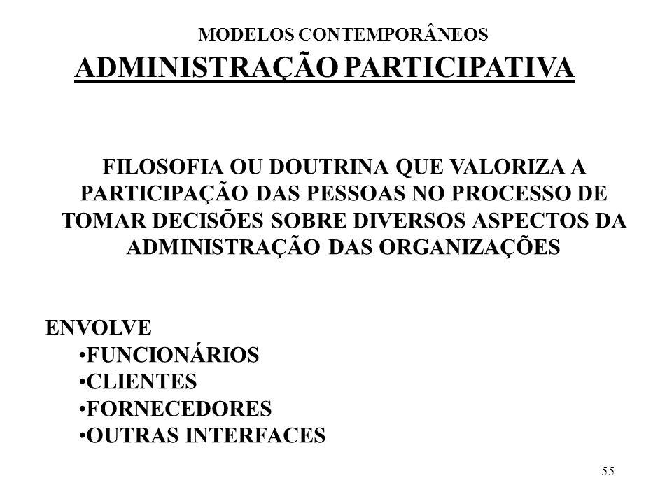 55 ADMINISTRAÇÃO PARTICIPATIVA MODELOS CONTEMPORÂNEOS FILOSOFIA OU DOUTRINA QUE VALORIZA A PARTICIPAÇÃO DAS PESSOAS NO PROCESSO DE TOMAR DECISÕES SOBR