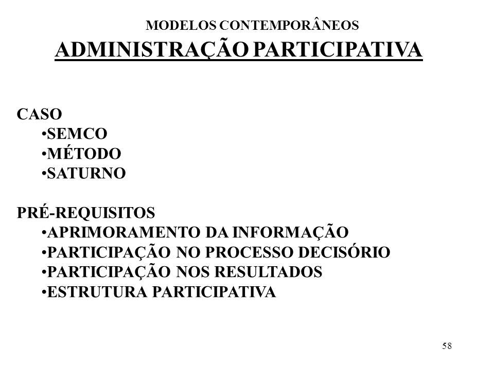 58 ADMINISTRAÇÃO PARTICIPATIVA MODELOS CONTEMPORÂNEOS CASO SEMCO MÉTODO SATURNO PRÉ-REQUISITOS APRIMORAMENTO DA INFORMAÇÃO PARTICIPAÇÃO NO PROCESSO DE