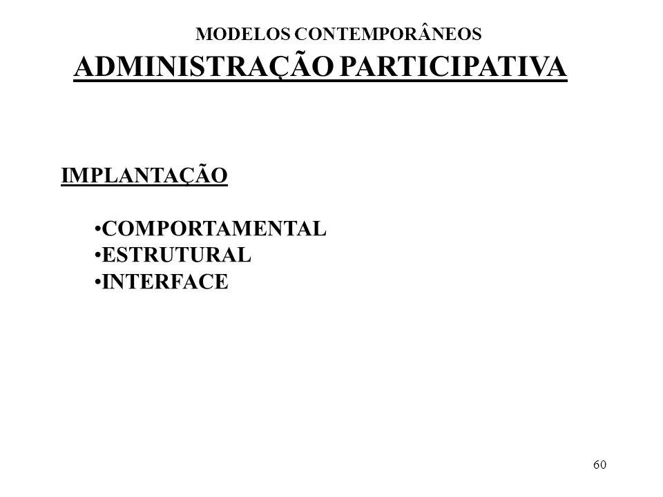 60 ADMINISTRAÇÃO PARTICIPATIVA MODELOS CONTEMPORÂNEOS IMPLANTAÇÃO COMPORTAMENTAL ESTRUTURAL INTERFACE