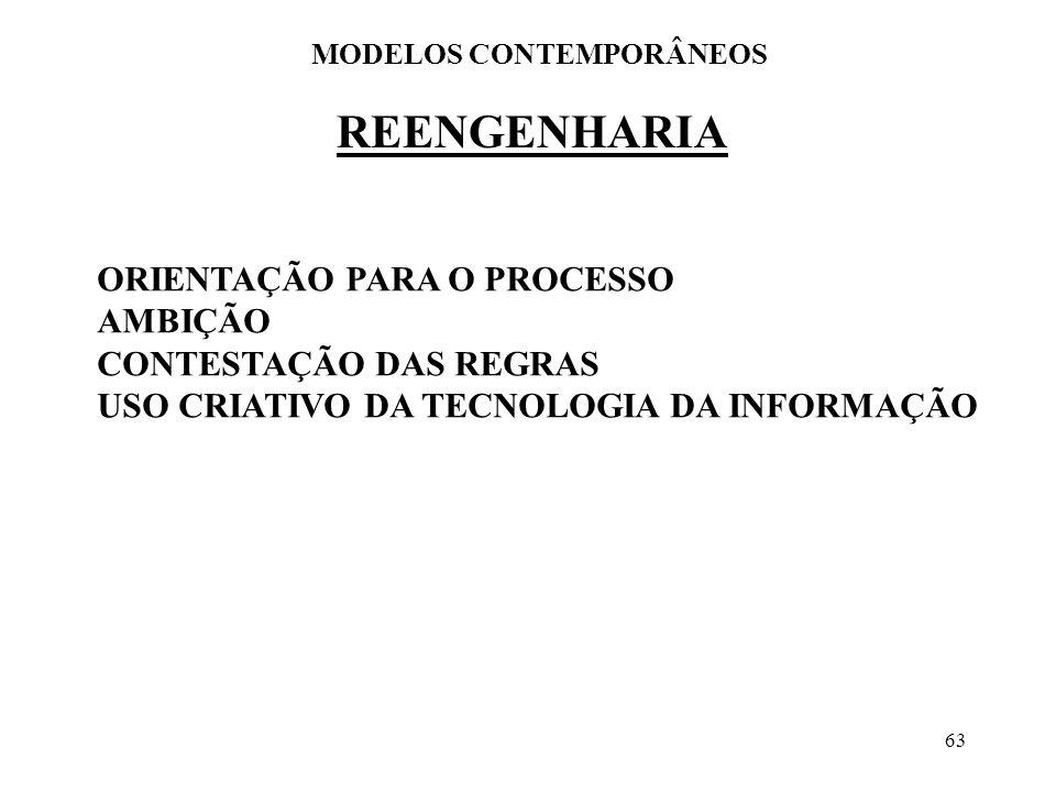 63 REENGENHARIA MODELOS CONTEMPORÂNEOS ORIENTAÇÃO PARA O PROCESSO AMBIÇÃO CONTESTAÇÃO DAS REGRAS USO CRIATIVO DA TECNOLOGIA DA INFORMAÇÃO