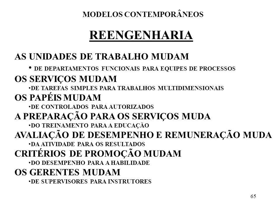 65 REENGENHARIA MODELOS CONTEMPORÂNEOS AS UNIDADES DE TRABALHO MUDAM DE DEPARTAMENTOS FUNCIONAIS PARA EQUIPES DE PROCESSOS OS SERVIÇOS MUDAM DE TAREFA