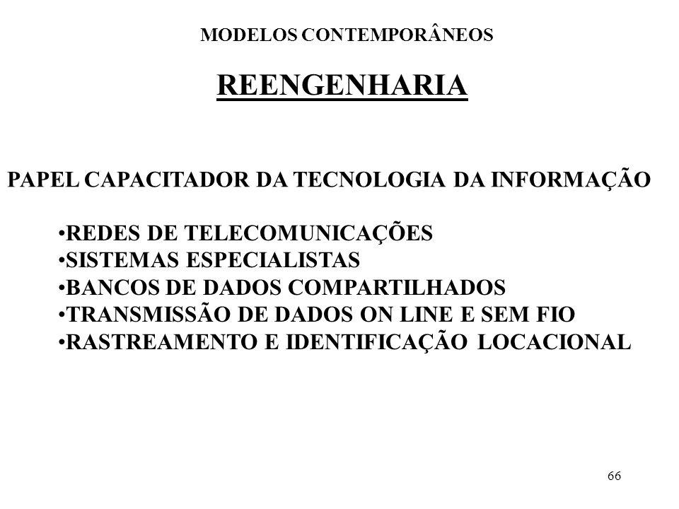 66 REENGENHARIA MODELOS CONTEMPORÂNEOS PAPEL CAPACITADOR DA TECNOLOGIA DA INFORMAÇÃO REDES DE TELECOMUNICAÇÕES SISTEMAS ESPECIALISTAS BANCOS DE DADOS