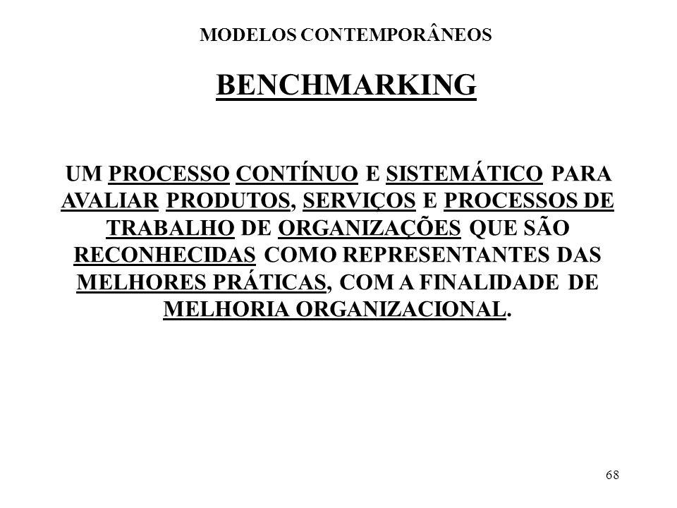 68 BENCHMARKING MODELOS CONTEMPORÂNEOS UM PROCESSO CONTÍNUO E SISTEMÁTICO PARA AVALIAR PRODUTOS, SERVIÇOS E PROCESSOS DE TRABALHO DE ORGANIZAÇÕES QUE