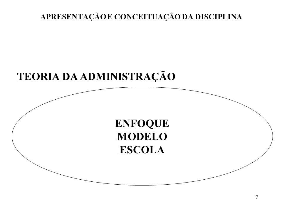 7 APRESENTAÇÃO E CONCEITUAÇÃO DA DISCIPLINA ENFOQUE MODELO ESCOLA TEORIA DA ADMINISTRAÇÃO