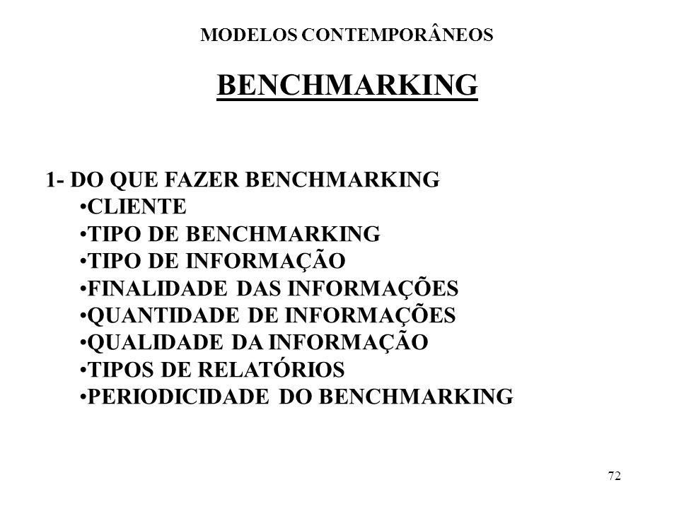 72 BENCHMARKING MODELOS CONTEMPORÂNEOS 1- DO QUE FAZER BENCHMARKING CLIENTE TIPO DE BENCHMARKING TIPO DE INFORMAÇÃO FINALIDADE DAS INFORMAÇÕES QUANTID