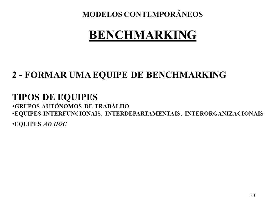 73 BENCHMARKING MODELOS CONTEMPORÂNEOS 2 - FORMAR UMA EQUIPE DE BENCHMARKING TIPOS DE EQUIPES GRUPOS AUTÔNOMOS DE TRABALHO EQUIPES INTERFUNCIONAIS, IN