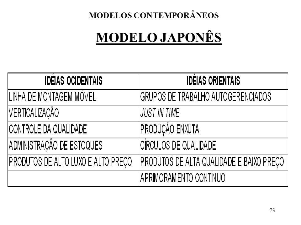 79 MODELO JAPONÊS MODELOS CONTEMPORÂNEOS