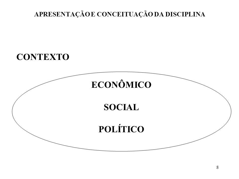 8 APRESENTAÇÃO E CONCEITUAÇÃO DA DISCIPLINA CONTEXTO ECONÔMICO SOCIAL POLÍTICO