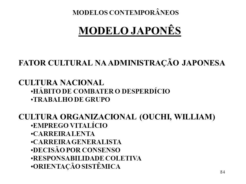84 MODELO JAPONÊS MODELOS CONTEMPORÂNEOS FATOR CULTURAL NA ADMINISTRAÇÃO JAPONESA CULTURA NACIONAL HÁBITO DE COMBATER O DESPERDÍCIO TRABALHO DE GRUPO