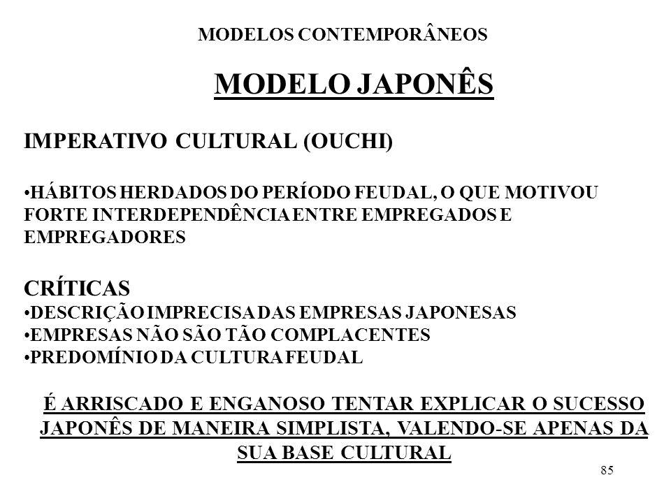 85 MODELO JAPONÊS MODELOS CONTEMPORÂNEOS IMPERATIVO CULTURAL (OUCHI) HÁBITOS HERDADOS DO PERÍODO FEUDAL, O QUE MOTIVOU FORTE INTERDEPENDÊNCIA ENTRE EM