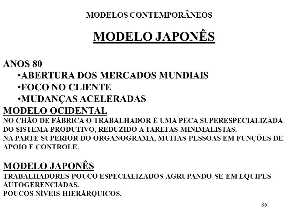 86 MODELO JAPONÊS MODELOS CONTEMPORÂNEOS ANOS 80 ABERTURA DOS MERCADOS MUNDIAIS FOCO NO CLIENTE MUDANÇAS ACELERADAS MODELO OCIDENTAL NO CHÃO DE FÁBRIC