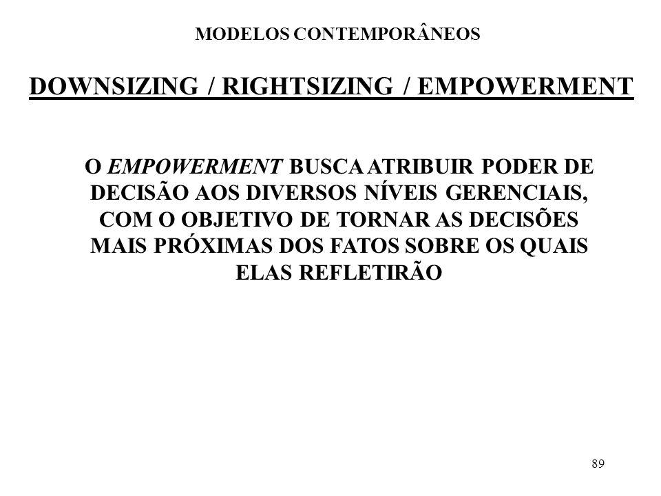 89 DOWNSIZING / RIGHTSIZING / EMPOWERMENT MODELOS CONTEMPORÂNEOS O EMPOWERMENT BUSCA ATRIBUIR PODER DE DECISÃO AOS DIVERSOS NÍVEIS GERENCIAIS, COM O O