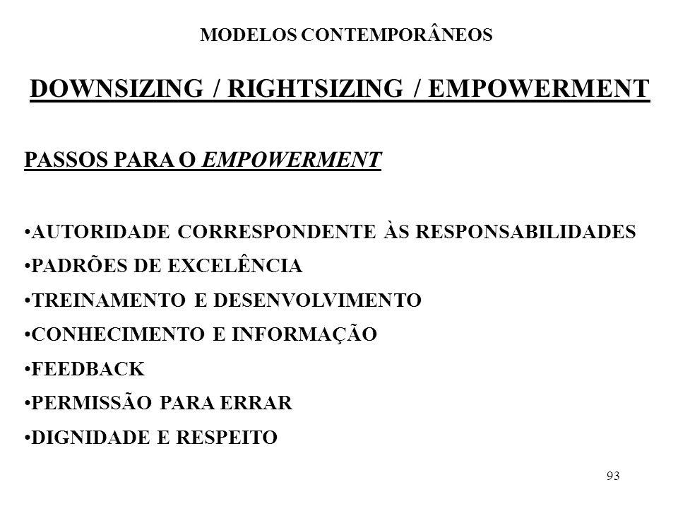 93 DOWNSIZING / RIGHTSIZING / EMPOWERMENT MODELOS CONTEMPORÂNEOS PASSOS PARA O EMPOWERMENT AUTORIDADE CORRESPONDENTE ÀS RESPONSABILIDADES PADRÕES DE E
