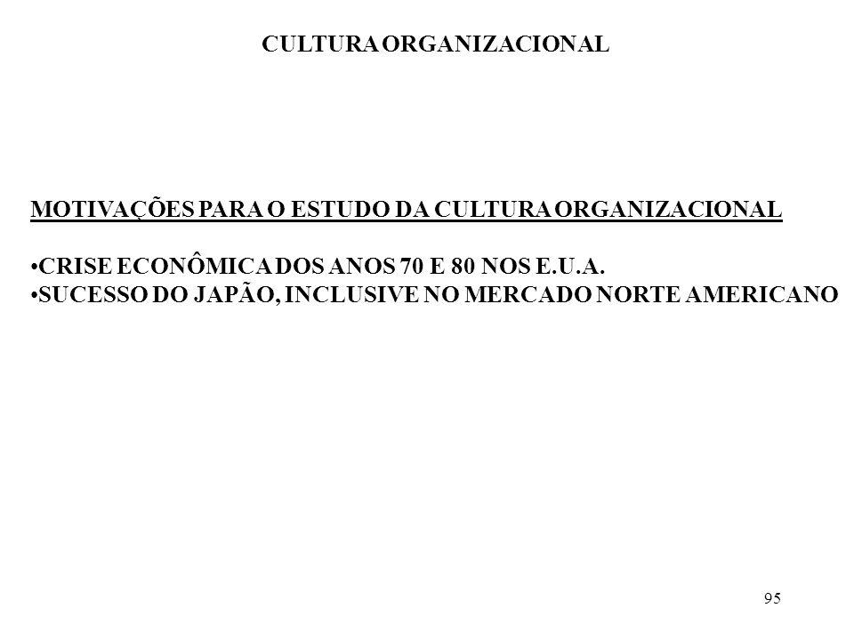 95 CULTURA ORGANIZACIONAL MOTIVAÇÕES PARA O ESTUDO DA CULTURA ORGANIZACIONAL CRISE ECONÔMICA DOS ANOS 70 E 80 NOS E.U.A. SUCESSO DO JAPÃO, INCLUSIVE N