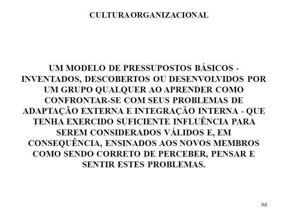 96 CULTURA ORGANIZACIONAL UM MODELO DE PRESSUPOSTOS BÁSICOS - INVENTADOS, DESCOBERTOS OU DESENVOLVIDOS POR UM GRUPO QUALQUER AO APRENDER COMO CONFRONT