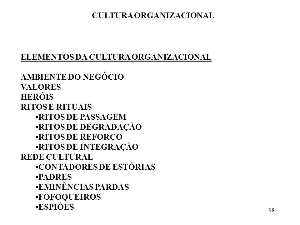 98 CULTURA ORGANIZACIONAL ELEMENTOS DA CULTURA ORGANIZACIONAL AMBIENTE DO NEGÓCIO VALORES HERÓIS RITOS E RITUAIS RITOS DE PASSAGEM RITOS DE DEGRADAÇÃO