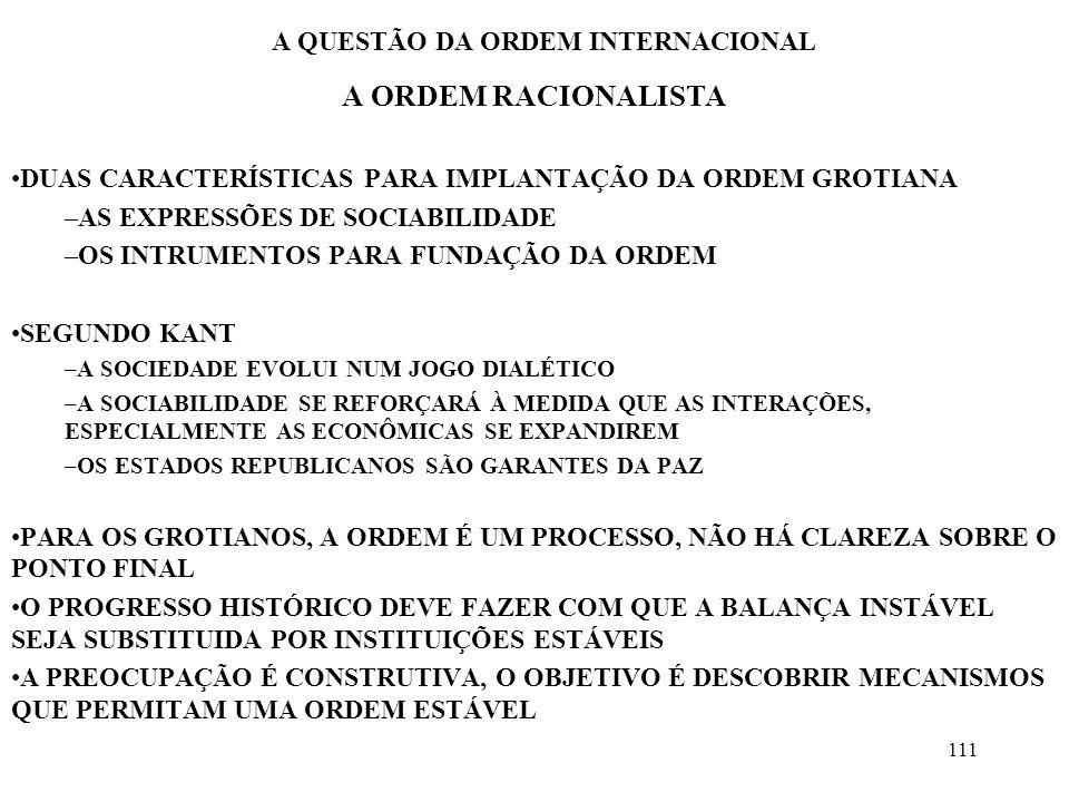 112 A QUESTÃO DA ORDEM INTERNACIONAL A ORDEM RACIONALISTA AS RELAÇÕES ENTRE OS ESTADOS PODEM APERFEIÇOAR-SE A ORGANIZAÇÃO MUNDIAL GROTIANA FICA ENTRE A ANARQUIA E O GOVERNO MUNDIAL