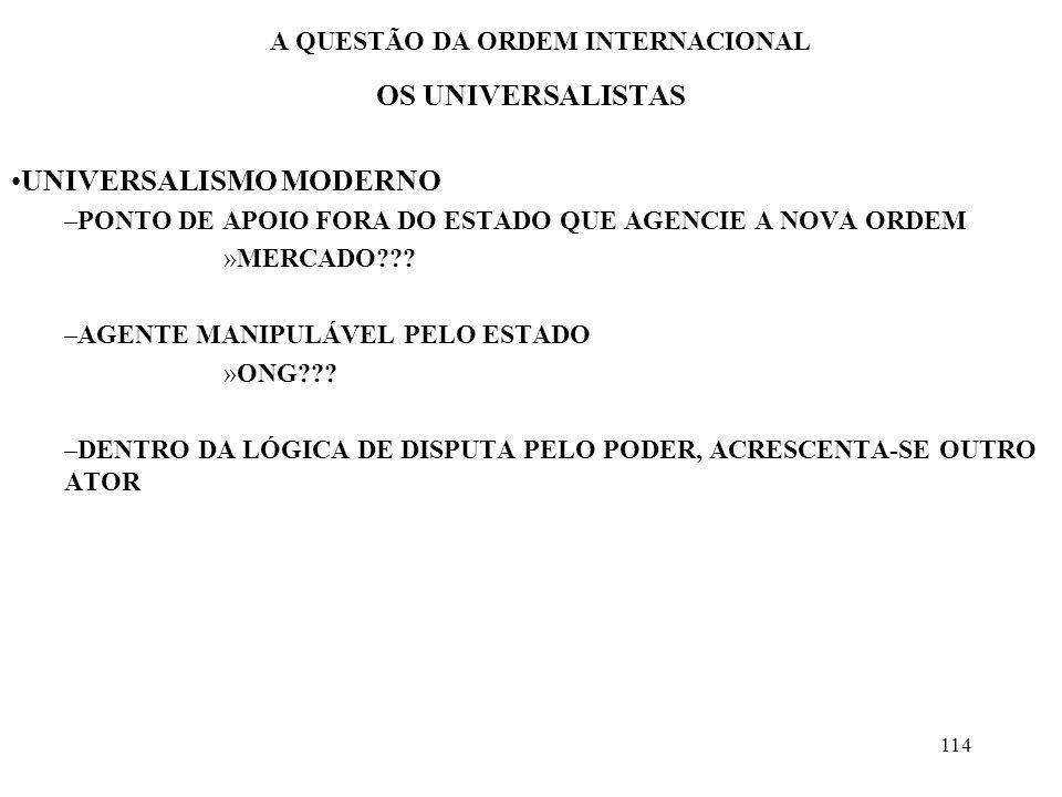 115 A QUESTÃO DA ORDEM INTERNACIONAL CONCLUSÕES OS INSTRUMENTOS CLÁSSICOS SÃO ÚTEIS PARA ENTENDER O MUNDO.