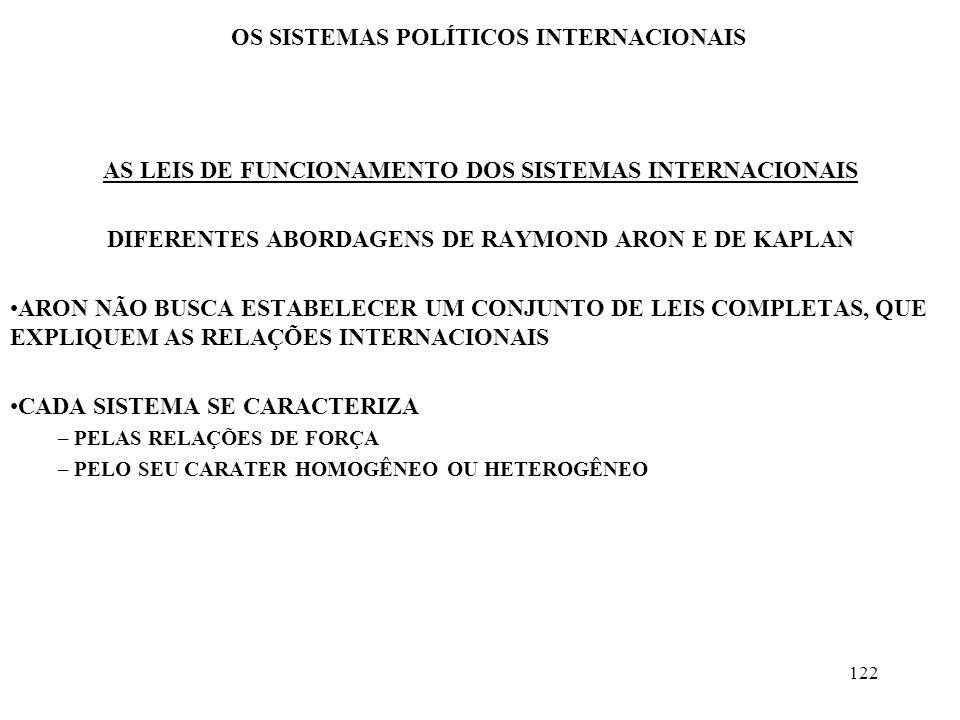 122 OS SISTEMAS POLÍTICOS INTERNACIONAIS AS LEIS DE FUNCIONAMENTO DOS SISTEMAS INTERNACIONAIS DIFERENTES ABORDAGENS DE RAYMOND ARON E DE KAPLAN ARON N
