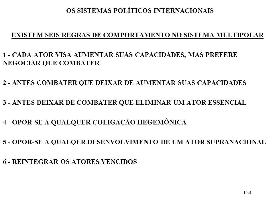 124 OS SISTEMAS POLÍTICOS INTERNACIONAIS EXISTEM SEIS REGRAS DE COMPORTAMENTO NO SISTEMA MULTIPOLAR 1 - CADA ATOR VISA AUMENTAR SUAS CAPACIDADES, MAS