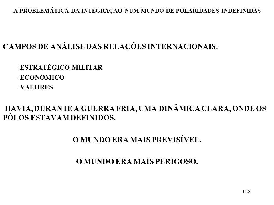 129 A PROBLEMÁTICA DA INTEGRAÇÃO NUM MUNDO DE POLARIDADES INDEFINIDAS COMPORTAMENTO DOS CAMPOS NO MUNDO BIPOLAR REFERÊNCIA OBRIGATÓRIA DO CONFLITO LESTE-OESTE PARAMETRIZAVA OS CONFLITOS E TENSÕES LIMITAVA A AUTONOMIA DO ASPECTO ECONÔMICO COM O FIM DA GUERRA FRIA, O MUNDO FICA COM AS SUAS POLARIDADE INDEFINIDAS A RECOMENDAÇÃO ANALÍTICA É ESQUECER A BUSCA DE PÓLOS E ACEITAR A DISPERSÃO INTERNACIONAL BUSCA-SE AGORA IDENTIFICAR QUAIS SERIAM AS FORÇAS BÁSICAS QUE ESTÃO MODELANDO O SISTEMA INTERNACIONAL