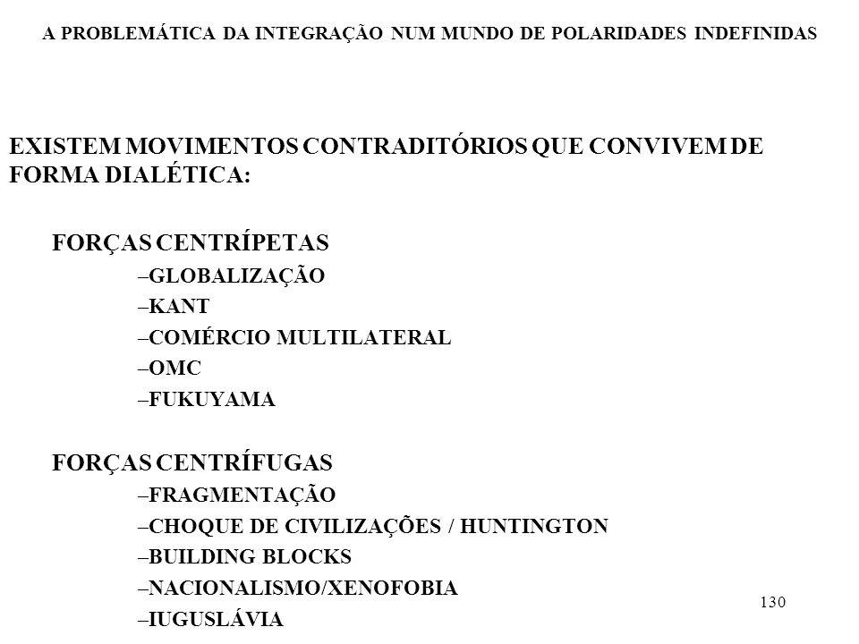 131 A PROBLEMÁTICA DA INTEGRAÇÃO NUM MUNDO DE POLARIDADES INDEFINIDAS CONSEQUÊNCIAS DO PROCESSO DE POLARIDADES INDEFINIDAS –A GLOBALIZAÇÃO NÃO ELIMINA A DISCUSSÃO DOS TEMAS DA HEGEMONIA E DA DESIGUALDADE, MAS OS TORNA MAIS COMPLEXOS –EXISTE UMA IMPORTANTE RELAÇÃO ENTRE O CAMPO ECONÔMICO E O CLIMA POLÍTICO –HÁ TENDÊNCIA PARA A LIMITAÇÃO REGIONAL DOS CONFLITOS –HÁ BUSCA DA LEGITIMAÇÃO PARA AS QUESTÕES DA SEGURANÇA COLETIVA