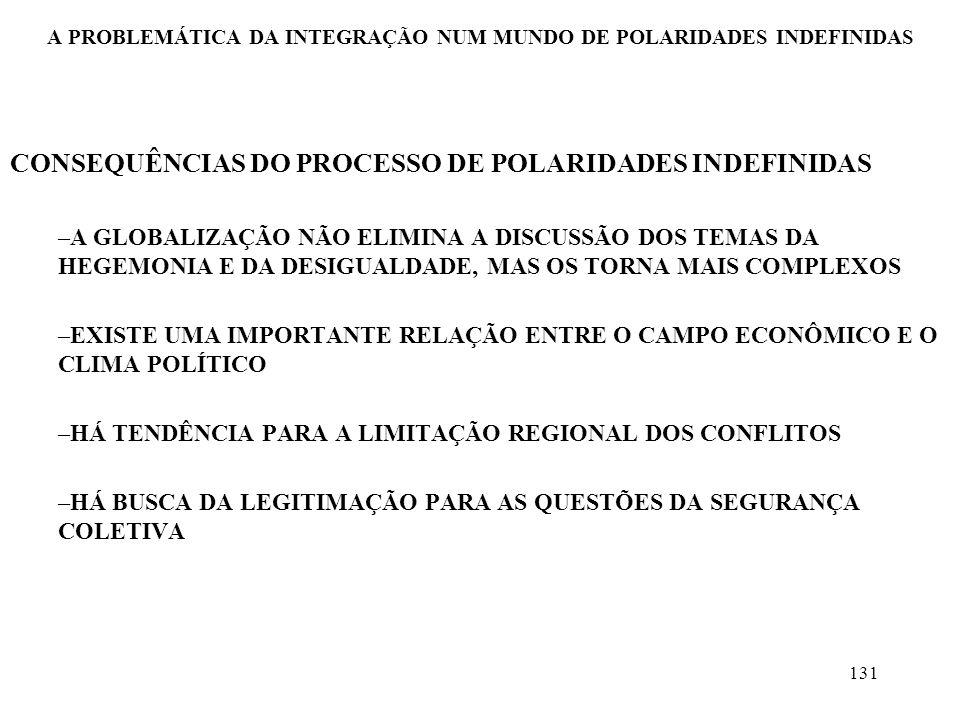 131 A PROBLEMÁTICA DA INTEGRAÇÃO NUM MUNDO DE POLARIDADES INDEFINIDAS CONSEQUÊNCIAS DO PROCESSO DE POLARIDADES INDEFINIDAS –A GLOBALIZAÇÃO NÃO ELIMINA