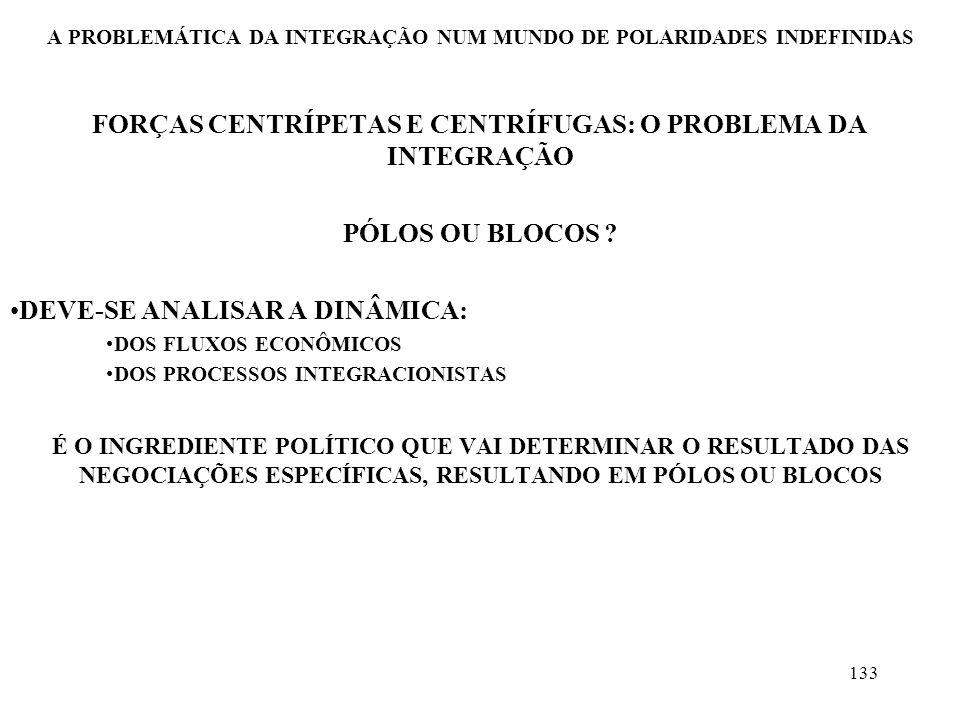 134 A PROBLEMÁTICA DA INTEGRAÇÃO NUM MUNDO DE POLARIDADES INDEFINIDAS FORÇAS CENTRÍPETAS E CENTRÍFUGAS: O PROBLEMA DA INTEGRAÇÃO A INTEGRAÇÃO E ASPECTOS POLÍTICOS INTERNOS E EXTERNOS –ASPECTOS INTERNOS IMPORTÂNCIA DO FATOR POLÍTICO –INTERESSES BILATERAIS –APROXIMAÇÃO DAS BUROCRACIAS –ASPECTOS EXTERNOS A INTEGRAÇÃO TEM POTENCIAL PARA GERAR FATORES DE ESTABILIDADE E DE UNIFICAÇÃO