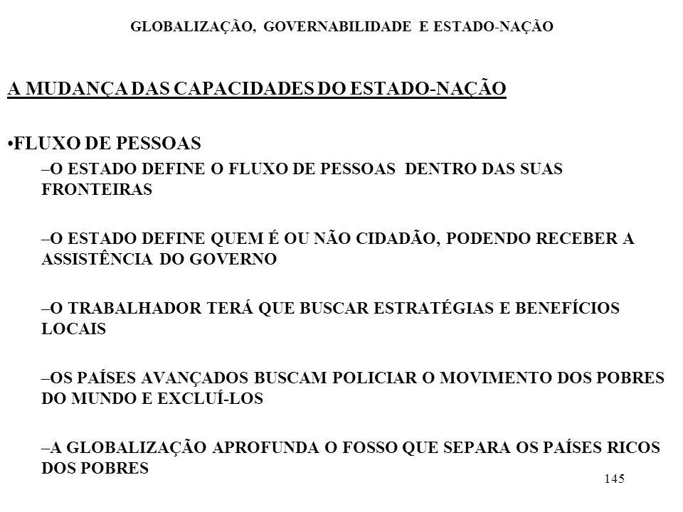146 GLOBALIZAÇÃO, GOVERNABILIDADE E ESTADO-NAÇÃO A MUDANÇA DAS CAPACIDADES DO ESTADO-NAÇÃO FLUXO DE PESSOAS –OS PAÍSES DO TERCEIRO MUNDO, SEM INVESTIMENTOS DE CAPITAL ESTRANGEIRO EM LARGA ESCALA, NÃO TÊM ALTERNATIVAS AUTÁRQUICAS –AS OPÇÕES AUTÔNOMAS DE DESENVOLVIMENTO SÃO CADA VEZ MENOS VIÁVEIS