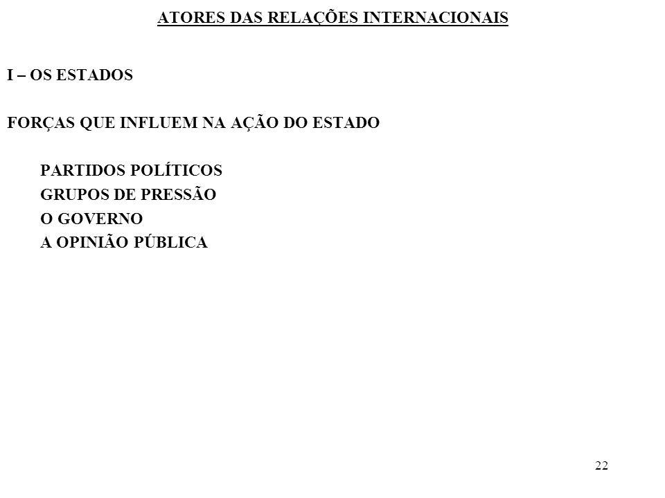 23 ATORES DAS RELAÇÕES INTERNACIONAIS 2 – AS ORGANIZAÇÕES INTERNACIONAIS SÃO ESTRUTURAS FORMAIS INSTITUCIONAIS, TRANSCENDENDO AS FRONTEIRAS NACIONAIS, QUE SÃO CRIADAS POR ACORDOS MULTILATERAIS ENTRE ESTADOS- NAÇÕES TIPOLOGIA DAS OIG VOCAÇÃO UNIVERSAL VOCAÇÃO REGIONAL ORGANIZAÇÕES DE COOPERAÇÃO ORGANIZAÇÕES DE INTEGRAÇÃO ORGANIZAÇÕES GENERALISTAS ORGANIZAÇÕES SETORIAIS