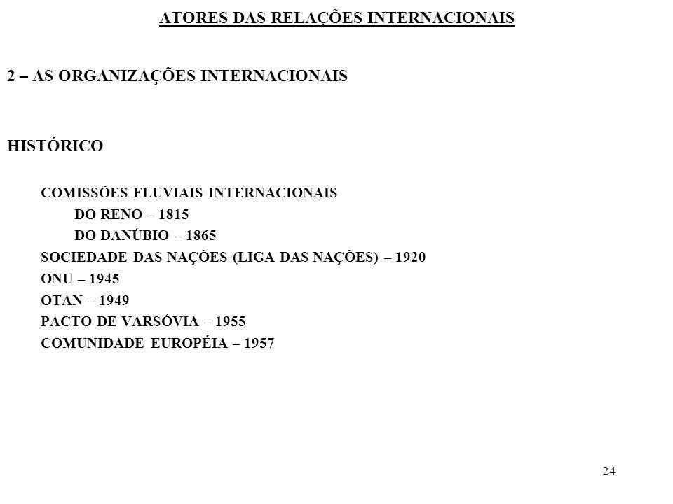 24 ATORES DAS RELAÇÕES INTERNACIONAIS 2 – AS ORGANIZAÇÕES INTERNACIONAIS HISTÓRICO COMISSÕES FLUVIAIS INTERNACIONAIS DO RENO – 1815 DO DANÚBIO – 1865