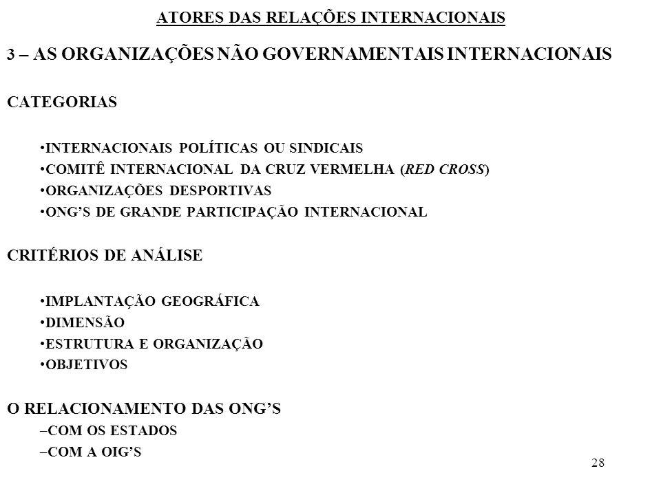 28 ATORES DAS RELAÇÕES INTERNACIONAIS 3 – AS ORGANIZAÇÕES NÃO GOVERNAMENTAIS INTERNACIONAIS CATEGORIAS INTERNACIONAIS POLÍTICAS OU SINDICAIS COMITÊ IN
