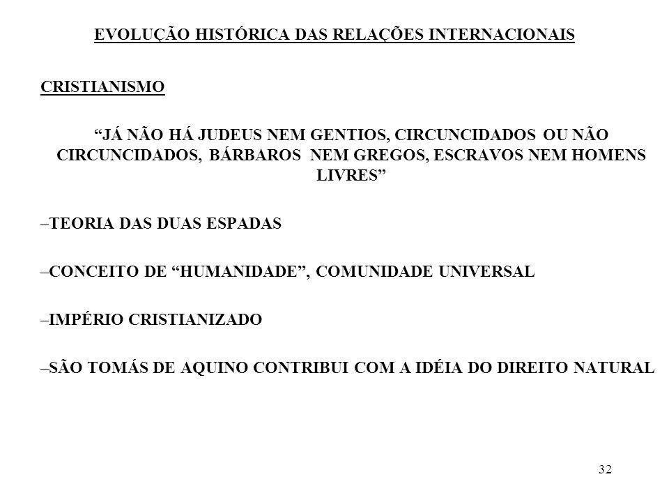 33 EVOLUÇÃO HISTÓRICA DAS RELAÇÕES INTERNACIONAIS SÃO TOMÁS DE AQUINO ( 1226 - 1274) QUATRO ESPÉCIES DE LEIS LEI ETERNA - CONCEPÇÃO DE DEUS LEI NATURAL - PRINCÍPIOS QUE OS SERES RACIONAIS RECONHECEM E AOS QUAIS OBEDECEM LEI DIVINA - COMANDOS DIVINOS EXPRESSOS ATRAVÉS DAS ESCRITURAS LEI POSITIVA - FORMULADA PELOS HOMENS PARA RACIONALMENTE ASSEGURAREM O BOM GOVERNO SUBMISSÃO DE TODOS OS PRÍNCIPES À AUTORIDADE DIVINA DISTINÇÃO ENTRE CAUSA JUSTA DE GUERRA E CONDUTA JUSTA DE GUERRA