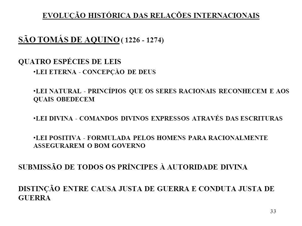 33 EVOLUÇÃO HISTÓRICA DAS RELAÇÕES INTERNACIONAIS SÃO TOMÁS DE AQUINO ( 1226 - 1274) QUATRO ESPÉCIES DE LEIS LEI ETERNA - CONCEPÇÃO DE DEUS LEI NATURA