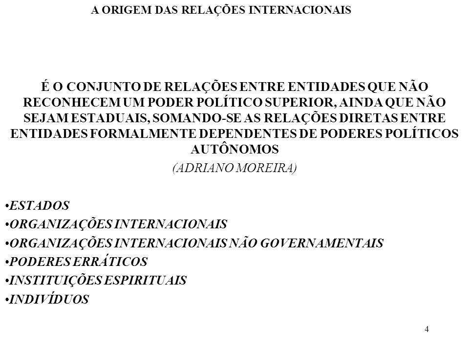 5 PAPEL DAS CIÊNCIAS SOCIAS ALARGAMENTO DA ABORDAGEM –APARECIMENTO DAS ARMAS NUCLEARES –DESENVOLVIMENTO DAS ORGANIZAÇÕES INTERNACIONAIS –MULTIPOLARIZAÇÃO DO SISTEMA INTERNACIONAL –DESCOLONIZAÇÃO –FOSSO ENTRE PAÍSES DESENVOLVIDOS E NÃO DESENVOLVIDOS –INTERAÇÕES TRANSNACIONAIS –NASCIMENTO DE NOVOS ATORES –INTERLIGAÇÃO DA POLÍTICA INTERNA À POLÍTICA EXTERNA A ORIGEM DAS RELAÇÕES INTERNACIONAIS