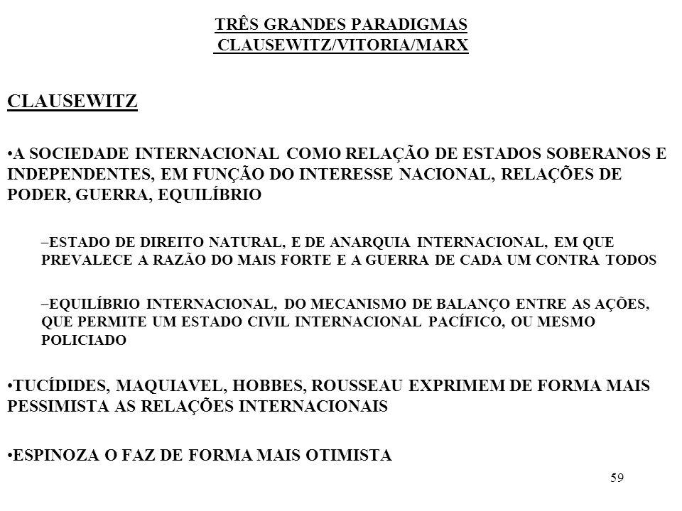 60 TRÊS GRANDES PARADIGMAS CLAUSEWITZ/VITORIA/MARX ESTADO DE DIREITO NATURAL, E DE ANARQUIA INTERNACIONAL, EM QUE PREVALECE A RAZÃO DO MAIS FORTE E A GUERRA DE CADA UM CONTRA TODOS INTER-ESTATISMO SELVAGEM COEXISTÊNCIA DE ENTIDADES INDEPENDENTES LIVRE RECURSO À FORÇA EQUILÍBRIO INTERNACIONAL, DO MECANISMO DE BALANÇO ENTRE AS AÇÕES, QUE PERMITE UM ESTADO CIVIL INTERNACIONAL POLICIADO, OU MESMO PACÍFICO INTER-ESTATISMO REGULADO SOCIEDADE INTEGRADA E HIERARQUIZADA
