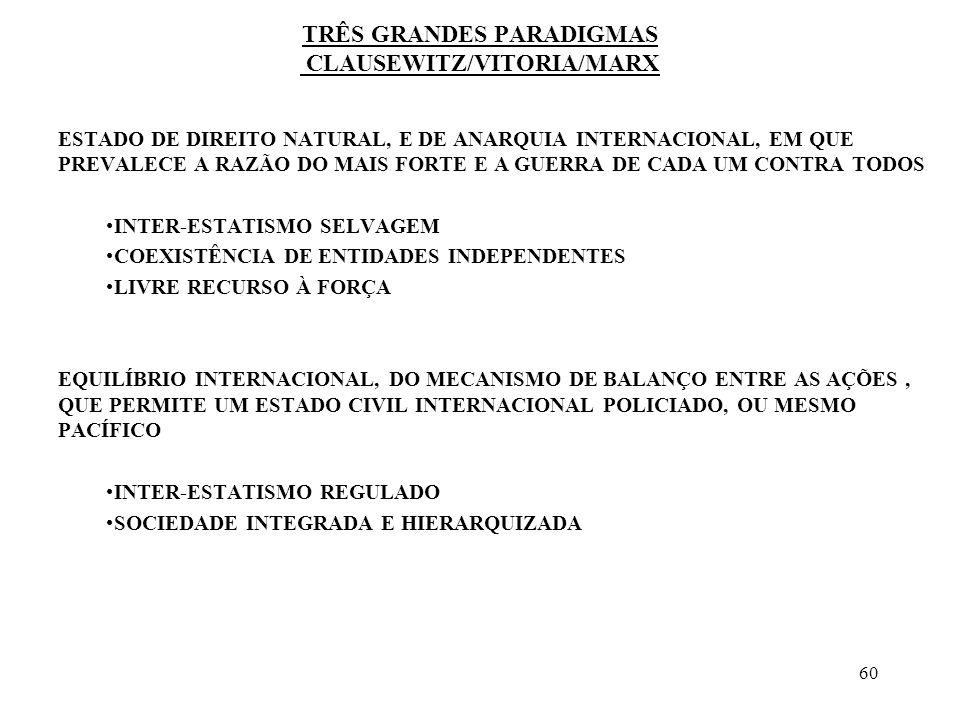 61 TRÊS GRANDES PARADIGMAS CLAUSEWITZ/VITORIA/MARX VITÓRIA –ESTOICISMO, CÍCERO, CRISTIANISMO MEDIEVAL, JUSNATURALISMO DO SÉCULO XVI E O COSMOPOLITISMO DO SÉCULO XVIII –COMUNIDADE UNIVERSAL COMPOSTA DE HOMENS, SUJEITOS PRIMORDIAIS DA SOCIEDADE INTERNACIONAL –OS PRINCIPADOS E OS ESTADOS TEM IMPORTÂNCIA, JUNTAMENTE COM OS HOMENS, OS GRUPOS E AS ORGANIZAÇÕES POIS OS HOMENS SÃO ANTERIOES AO ESTADO E POSSUEM DIREITOS FUNDAMENTAIS –OS DIREITOS FUNDAMENTAIS PERTENCEM AOS HOMENS, E NÃO AOS ESTADOS –OS HOMENS PODEM IR E VIR, MANTER RELAÇÕES ENTRE SI DA FORMA QUE LHES CONVIER E CRIAR SOLIDARIEDADES SUPERIORES AOS ESTADOS