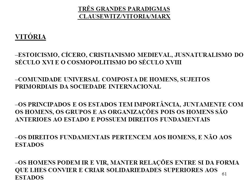 62 TRÊS GRANDES PARADIGMAS CLAUSEWITZ/VITORIA/MARX VITÓRIA DUAS VARIANTES –METAFÍSICA, BASEADA NUMA VISÃO UNIVERSALISTA DO HOMEM –BASEADA NA IMPORTÂNCIA DAS RELAÇÕES ECONÔMICAS, COMERCIAIS E CULTURAIS, ENQUANTO RELAÇÕES DIPLOMÁTICAS A SOCIEDADE INTERNACIONAL É O CONJUNTO AS RELAÇÕES ECONÔMICAS, SOCIAIS, CULTURAIS, IDEOLÓGICAS E POLÍTICAS, MAIS AMPLAS QUE AS FRONTEIRAS E AS DIPLOMACIAIS NÃO EXISTE SEPARAÇÃO ENTRE AS SOCIEDADES, MAS UM CAMPO CONTÍNUO, UMA SOCIEDADE DE UMA PONTA A OUTRA DO UNIVERSO