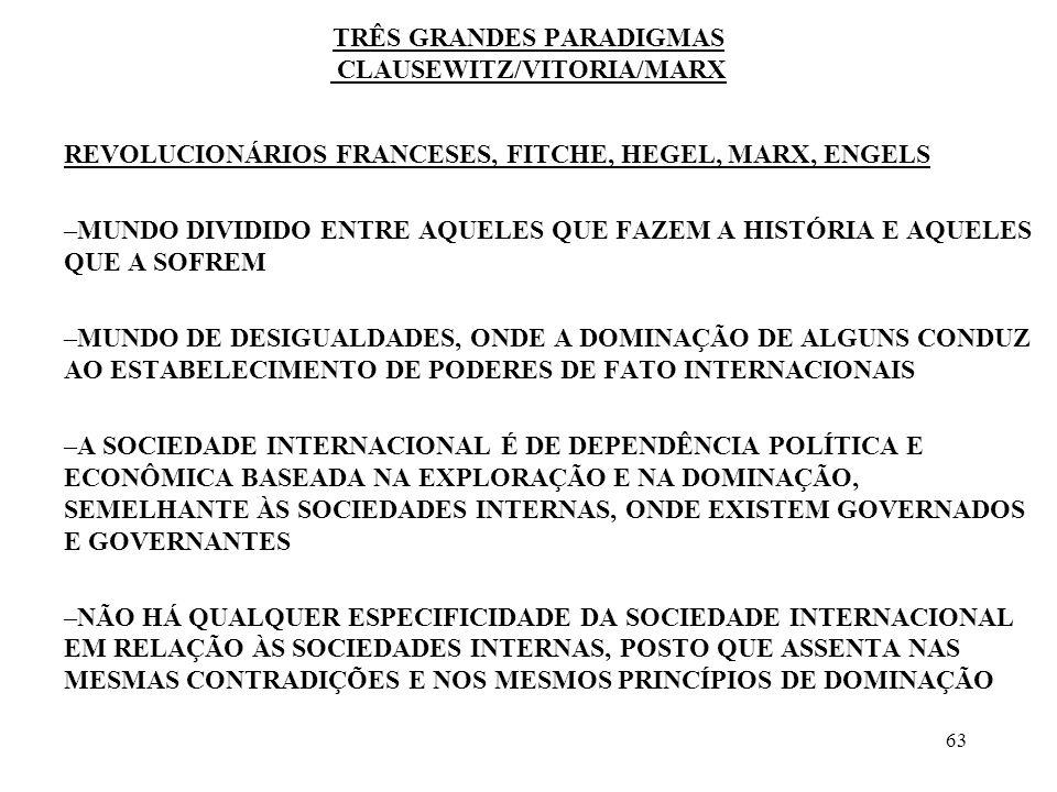 63 TRÊS GRANDES PARADIGMAS CLAUSEWITZ/VITORIA/MARX REVOLUCIONÁRIOS FRANCESES, FITCHE, HEGEL, MARX, ENGELS –MUNDO DIVIDIDO ENTRE AQUELES QUE FAZEM A HI