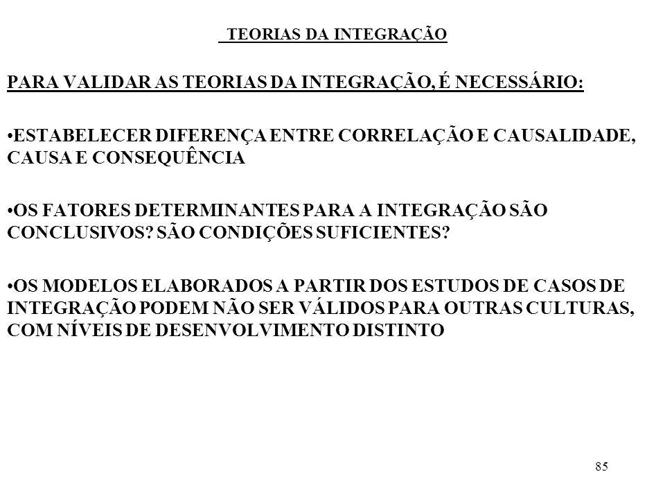 86 TEORIAS DA INTEGRAÇÃO INTEGRAÇÃO POLÍTICA : CONDIÇÕES FUNDAMENTAIS E PROCESSOS KARL DEUTSCH ALGUMAS CONDIÇÕES SÃO NECESSÁRIAS À INTEGRAÇÃO 1 - VALORES E EXPECTATIVAS MOTIVAÇÕES POLÍTICAS, VALORES E EXPECTATIVAS DAS CAMADAS POLITICAMENTE IMPORTANTES COMPATIBILIDADE MÚTUA DOS PRINCIPAIS VALORES 2 - CAPACIDADES E PROCESSOS DE COMUNICAÇÃO AUMENTO DAS CAPACIDADES POLÍTICAS E ADMINISTRATIVAS DAS UNIDADES QUE SE FUNDIRAM CRESCIMENTO ECONÔMICO EXPRESSIVO AUMENTO DA ELITE POLÍTICA, SOCIAL E ECONÔMICA, E INCREMENTO DAS RELAÇÕES ENTRE ESSA ELITE E AS CAMADAS MAIS AMPLAS DA SOCIEDADE