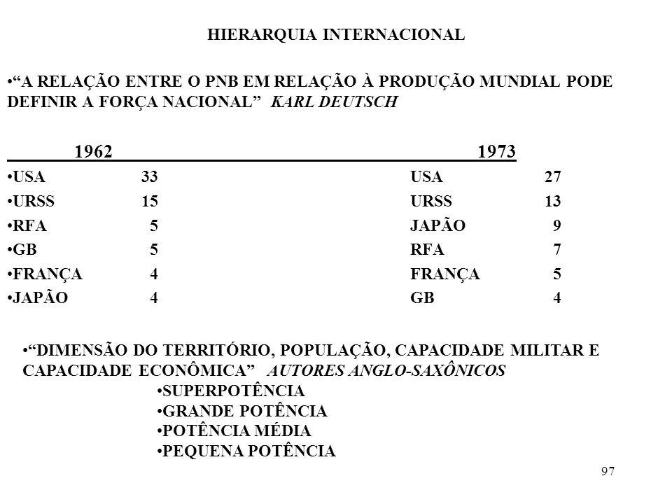 98 HIERARQUIA INTERNACIONAL GRANDES POTÊNCIAS –SEGUNDO O PNB - EUA, JAP, AL –POLÍTICAS - EUA, URSS / EUA, URSS, FRANÇA, INGLATERRA, CHINA –ATÔMICAS - EUA, FRANÇA, URSS, ÍNDIA, PAQUISTÃO, CHINA, INGLATERRA POTÊNCIA REGIONAL –INDIA, CHINA, BRASIL, PAQUISTÃO, EGITO POTÊNCIA LOCAL - ESTADO QUE TEM CAPACIDADE DE ATUAR NA SUA ÁREA ENVOLVENTE IMEDIATA POTÊNCIA REGIONAL - ESTADO QUE TEM CAPACIDADE DE EXERCER INFLUÊNCIA SOBRE UM CONJUNTO DE ESTADOS, TANTO LOCAIS COMO EM OUTROS CONTINENTES POTÊNCIA UNIVERSAL - ESTADO CAPAZ DE REAGIR A QUALQUER ACONTECIMENTO DA VIDA INTERNACIONAL